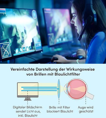 D-Blaulichtfilter