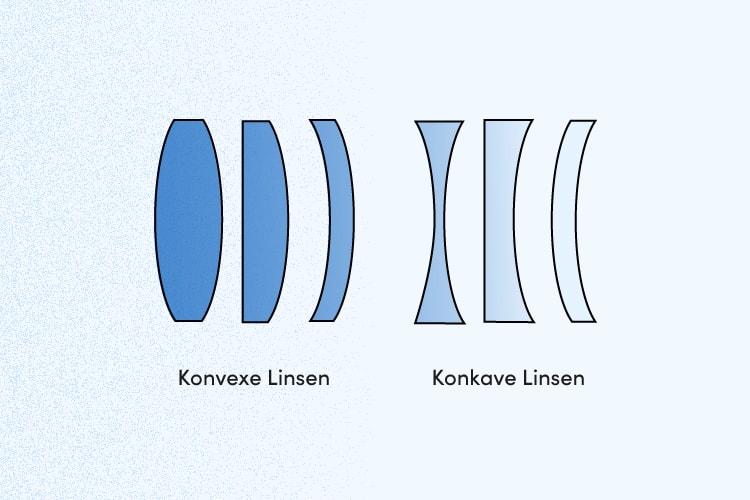 Form Glas Brille-schleifen