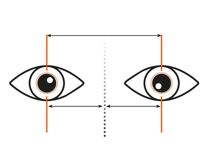 Zeichnung-Pupillendistanz
