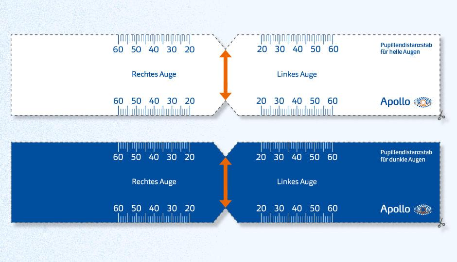 Schablone-PD-Messung