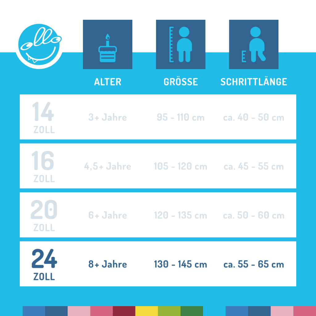 210127 Infografik-Ollo-24-Zoll