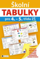 Školní TABULKY pro 4. – 5. třídu ZŠ