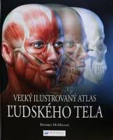 Veľký ilustrovaný atlas ľudského tela