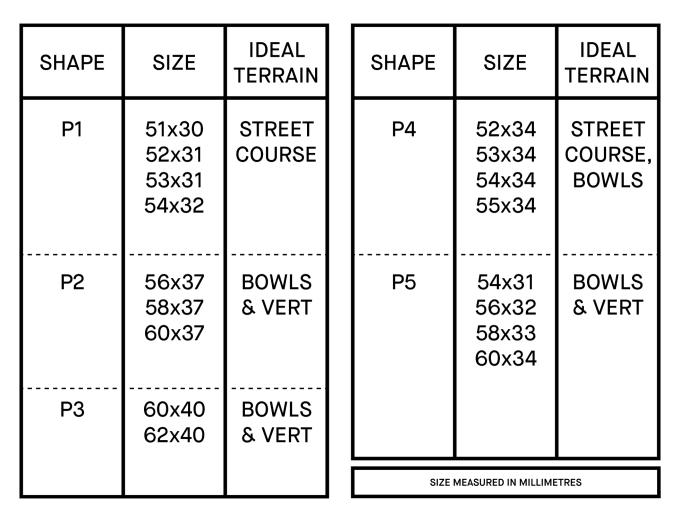 Bones SPF Formula Wheels Buyers Guide size chart