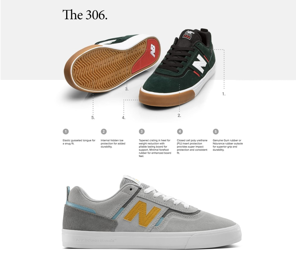 New Balance Numeric Buyers Guide Shoes. The NB 306.