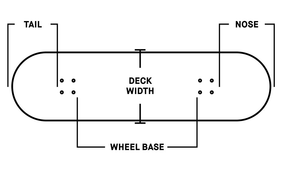 Skateboard decks buyers guide, Anatomy of a deck