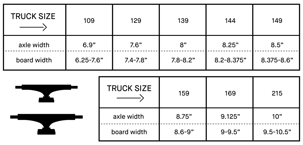 Independent Trucks Buyers Guide Size Chart