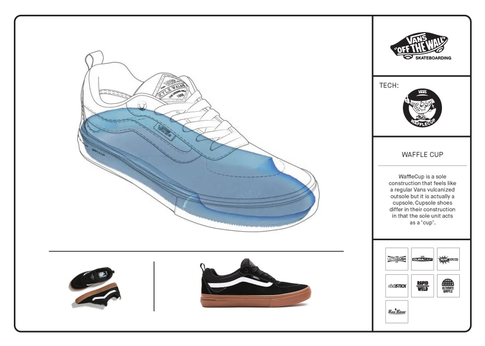 Vans Buyers Guide 2021. Vans Waffle Cup Technology