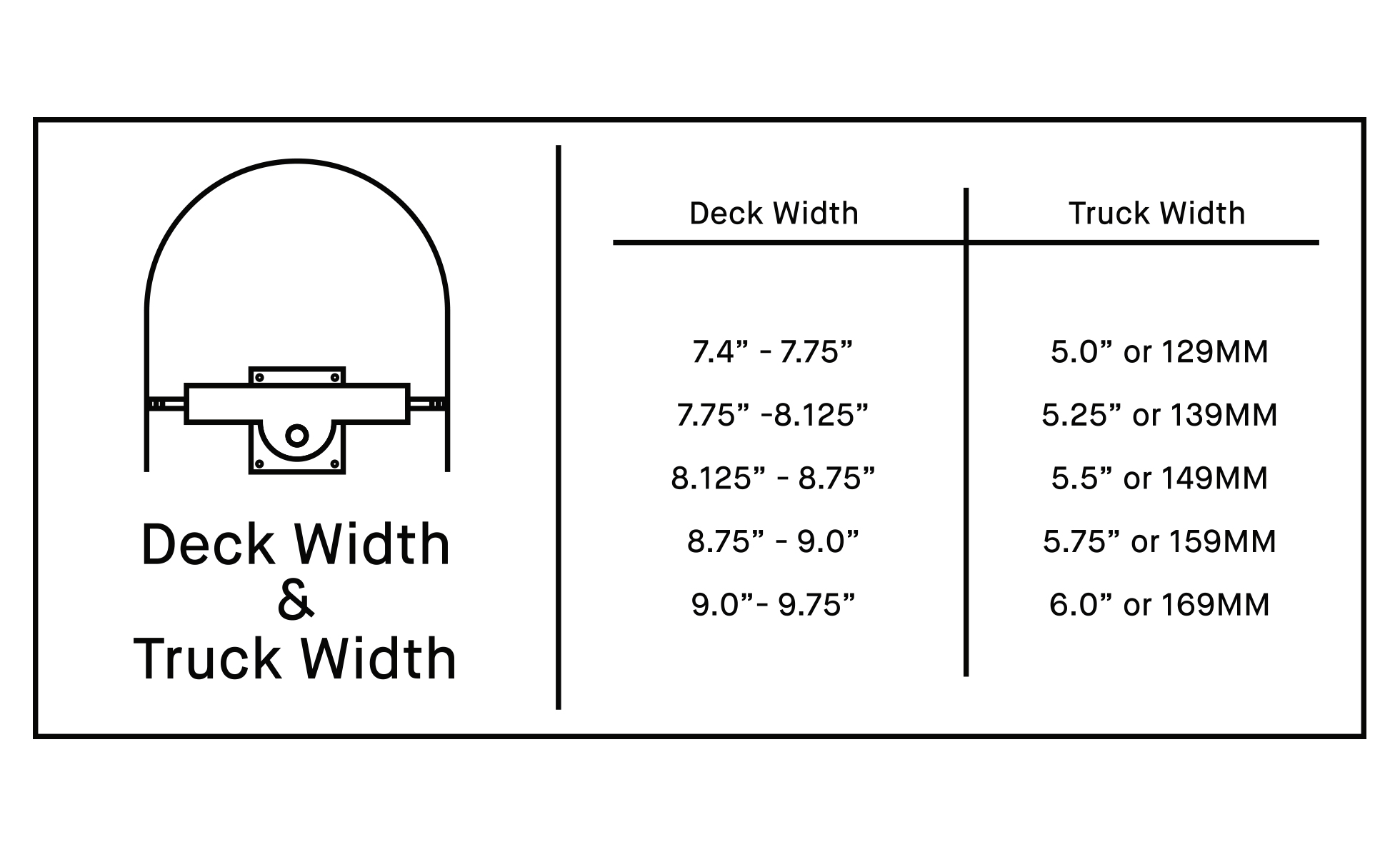 Skateboard Truck Buyers Guide 2021 - Deck Width To Truck Size Needed