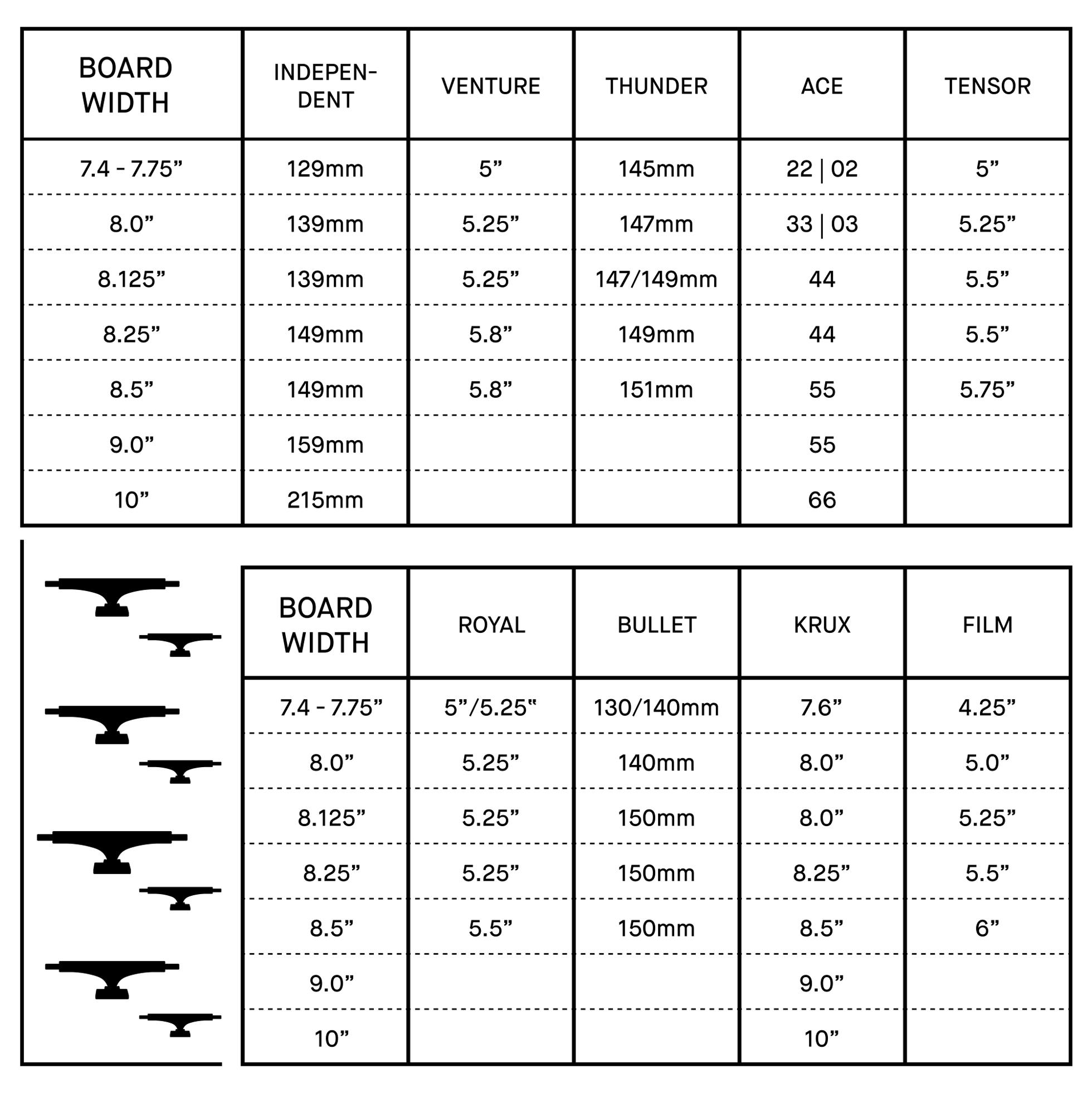 Skateboard Truck size grid chart