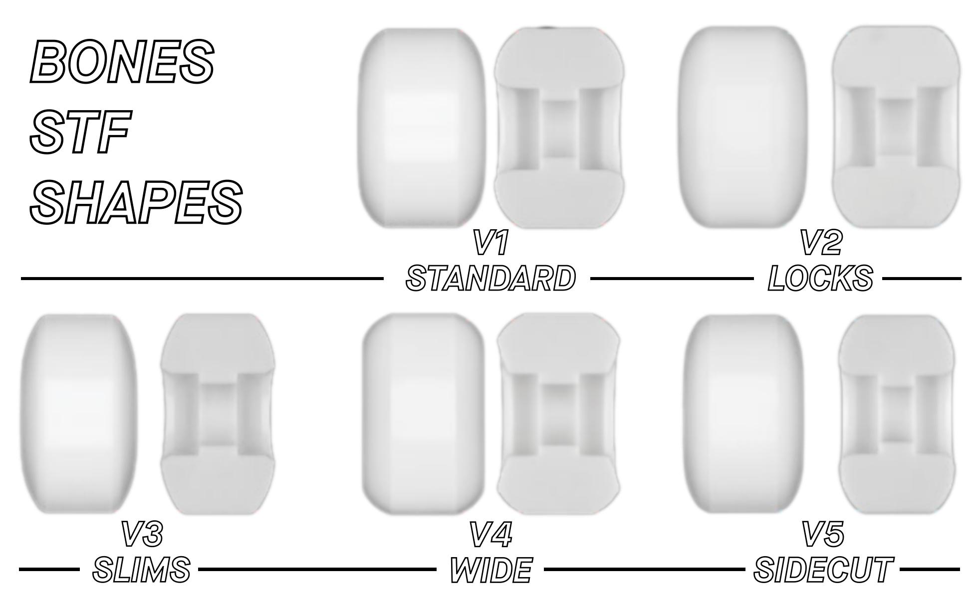 Bones STF Formula - Bones Wheels Buyers guide