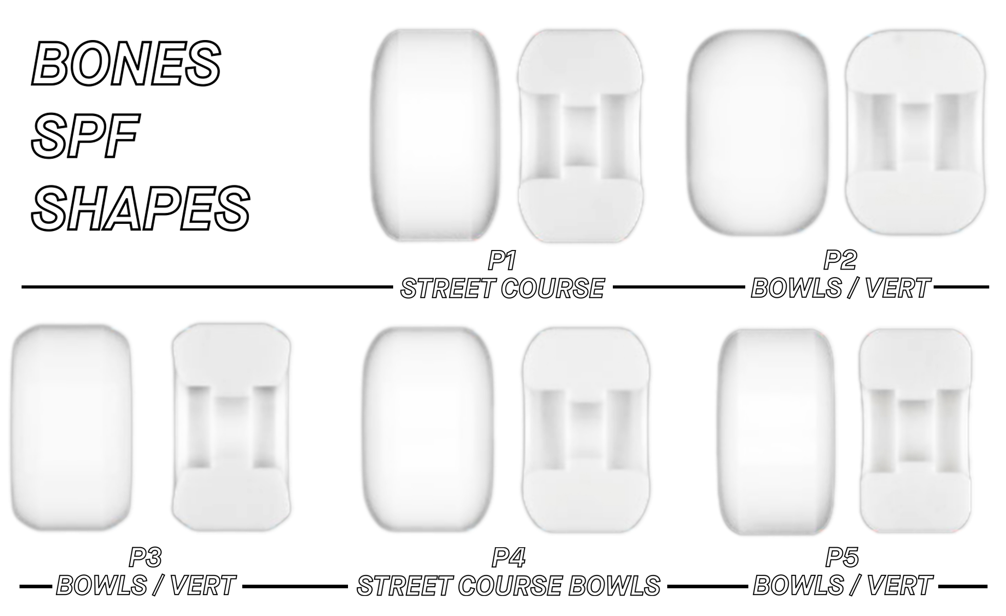Bones Wheels Buyer Guide - Bones SPF Wheel Sizes and Shapes