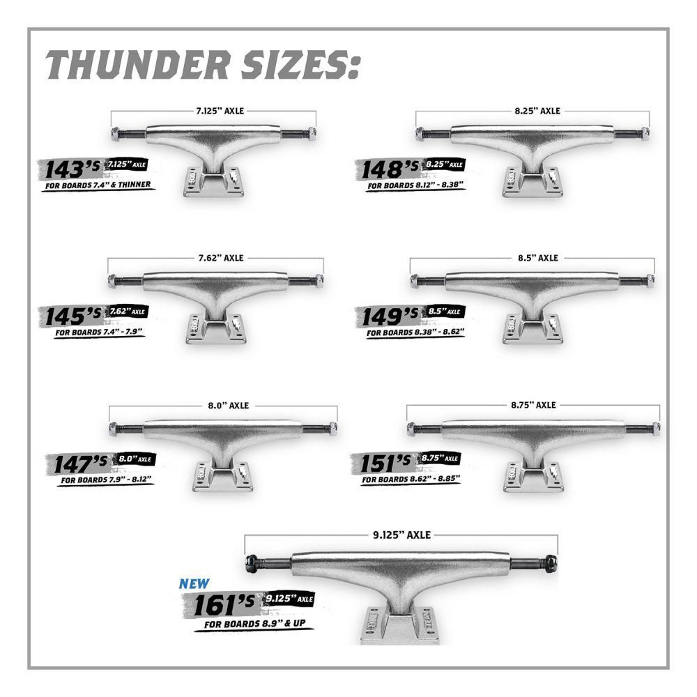 Thunder 151 Team Lights Trucks   Trucks by Thunder Trucks 2