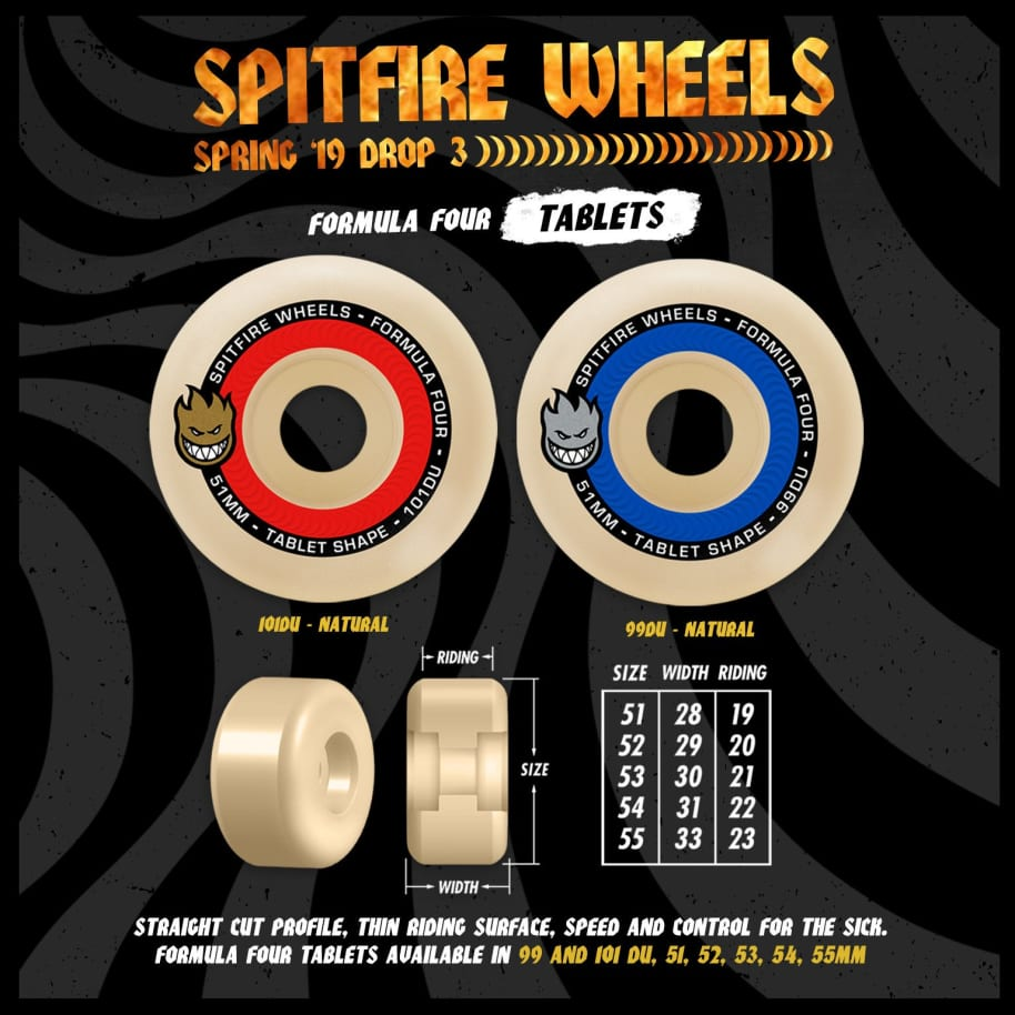 Spitfire Formula Four Tablets 101A - 52mm | Wheels by Spitfire Wheels 2