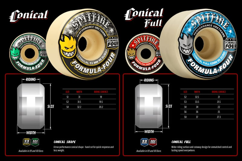 Spitfire Formula Four Conical Full Wheels 97d | Wheels by Spitfire Wheels 3