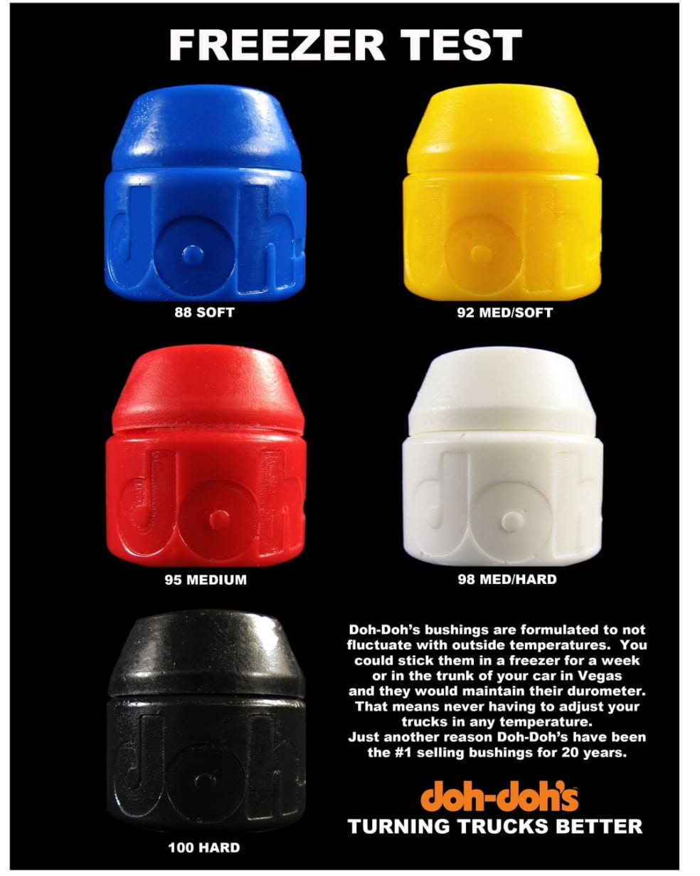 Shorty's - Doh-Doh Bushings (Multiple Choices) | Bushings by Shorty's 2