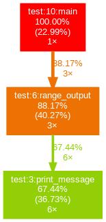 gprof2dot_output_yappi