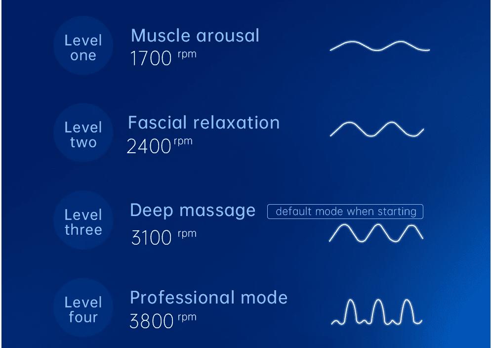 Kica Massage gun features