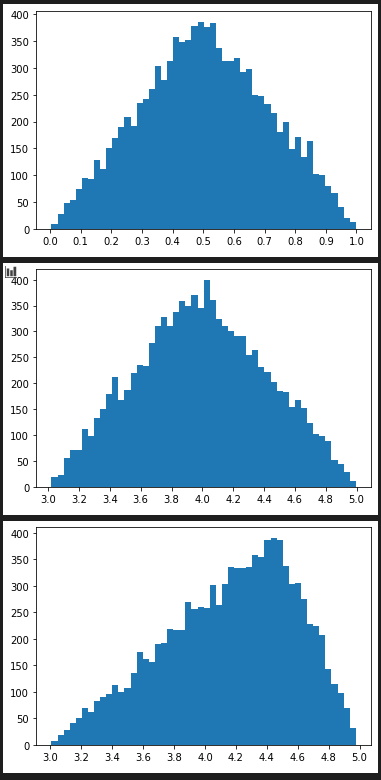 random.triangular()の度数分布図