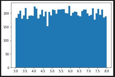 random.uniform(3, 8)の度数分布図