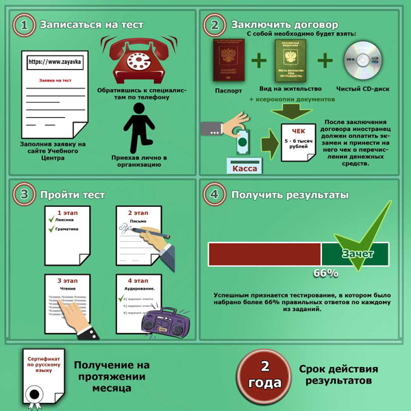Фото для подачи документов на гражданство