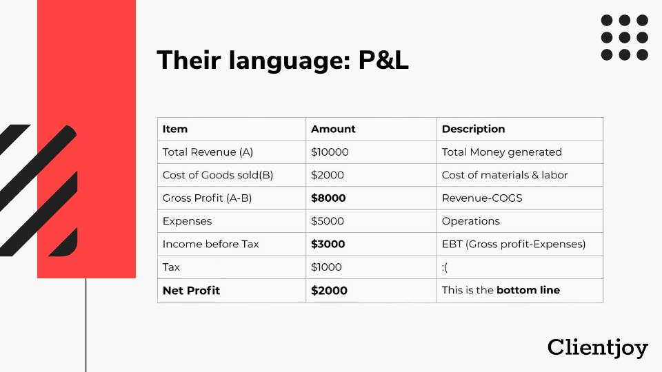 Monthly Report- Understanding P&L