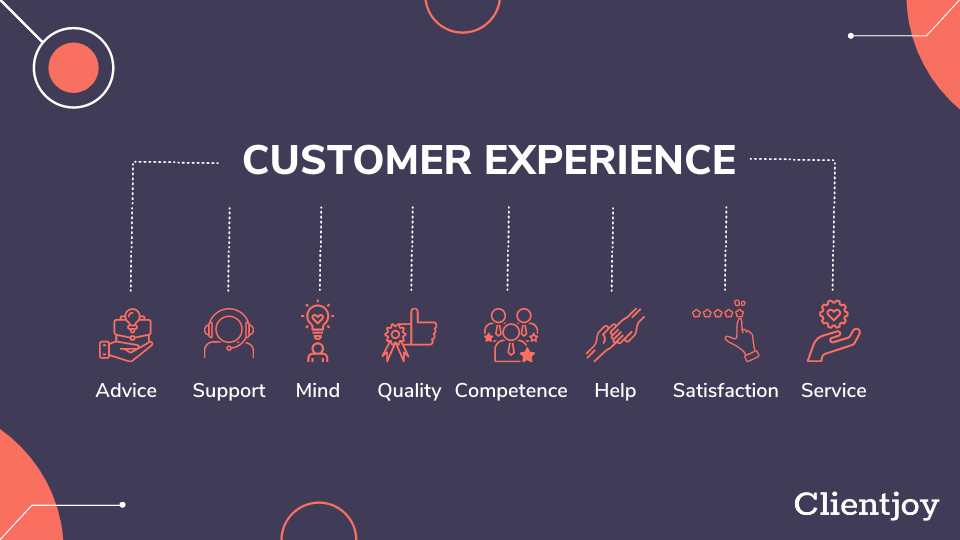 Customer Experience | Long lasting customer relationship
