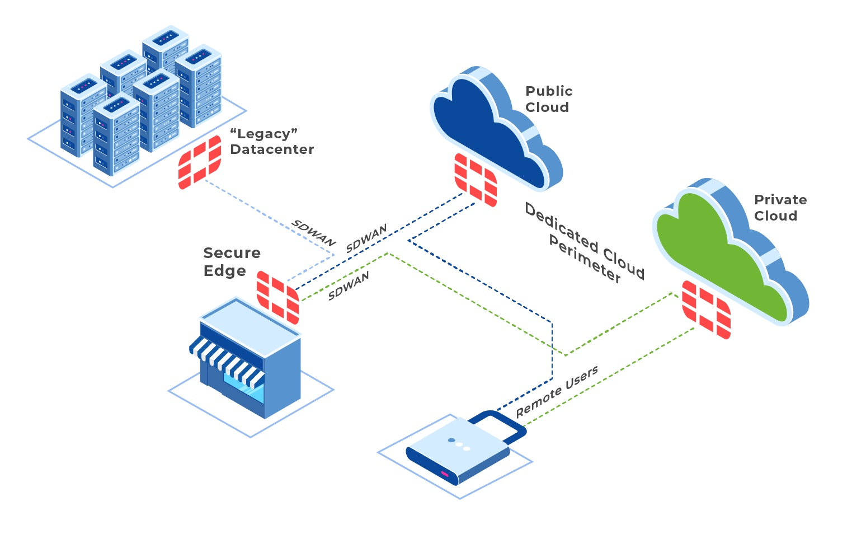 Interface header image