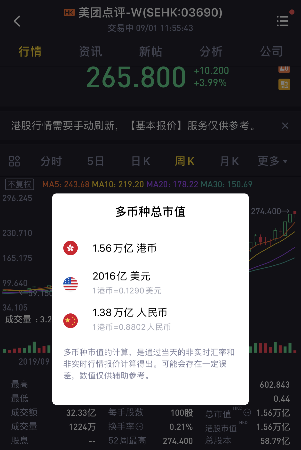 MEITUAN STOCK