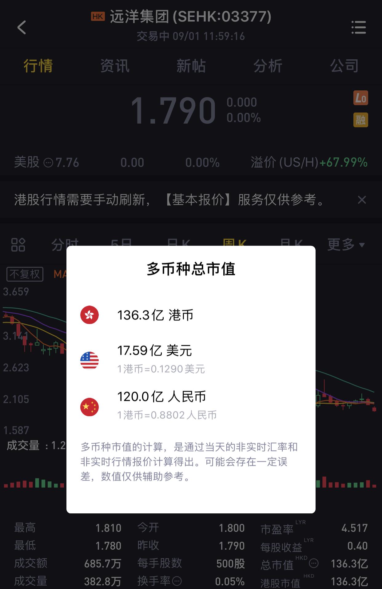 YUANYANG STOCK