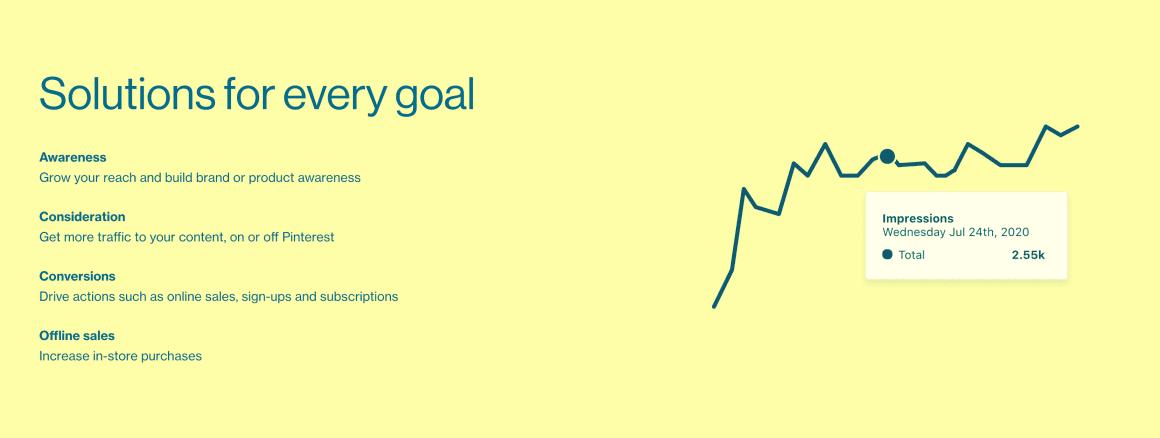 Pokud je vaším cílem budování povědomí, generování návštěvnosti na web, nebo generování konverzí, i tady umí Pinterest pomoct.