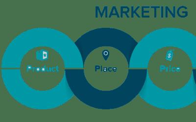 Marketingový mix a 4P: co to je, jak ho správně využít a jeho důležitost v reklamě