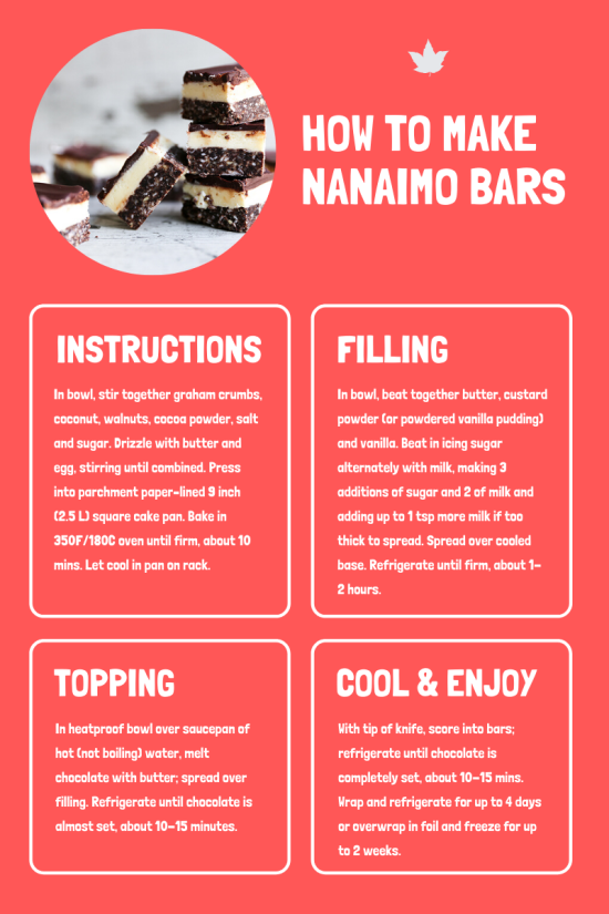 Nanaimo Bars Recipe2