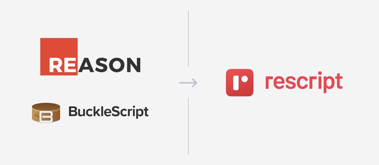 ReScript 8.3