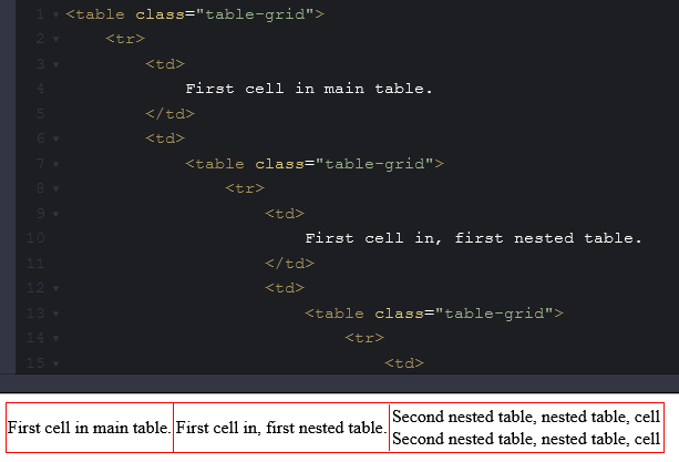 Creating nested tables in HTML ( Example with code)