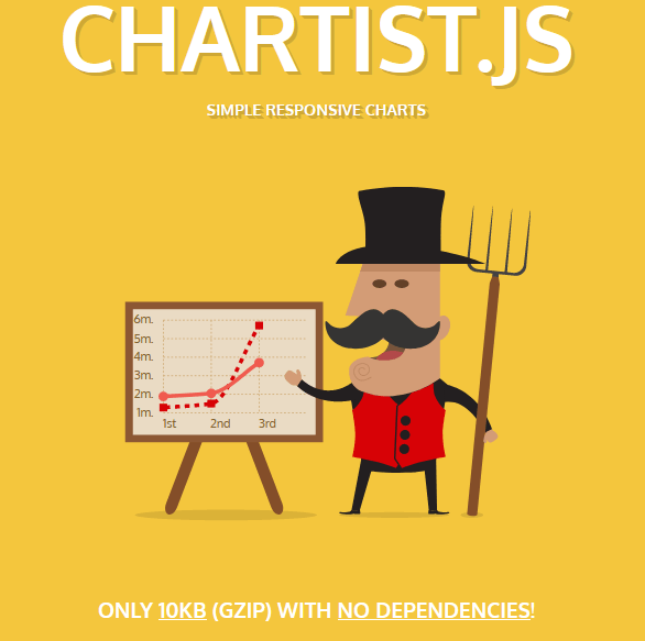 chartist-js-charts-library-min.png