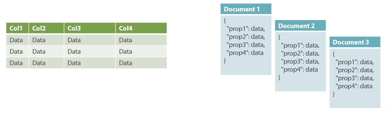 relational-db-vs-documentdb-min.png