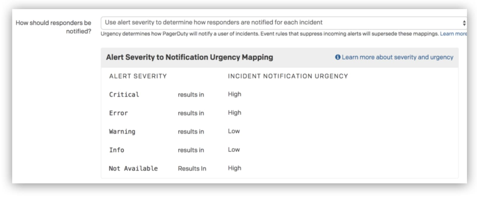 Dynamic notifications PagerDuty