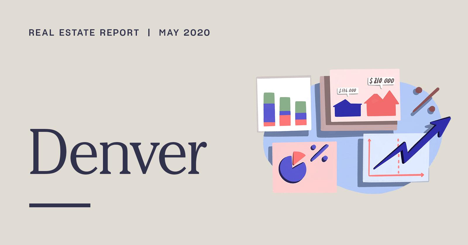 Denver Real Estate Report | May 2020