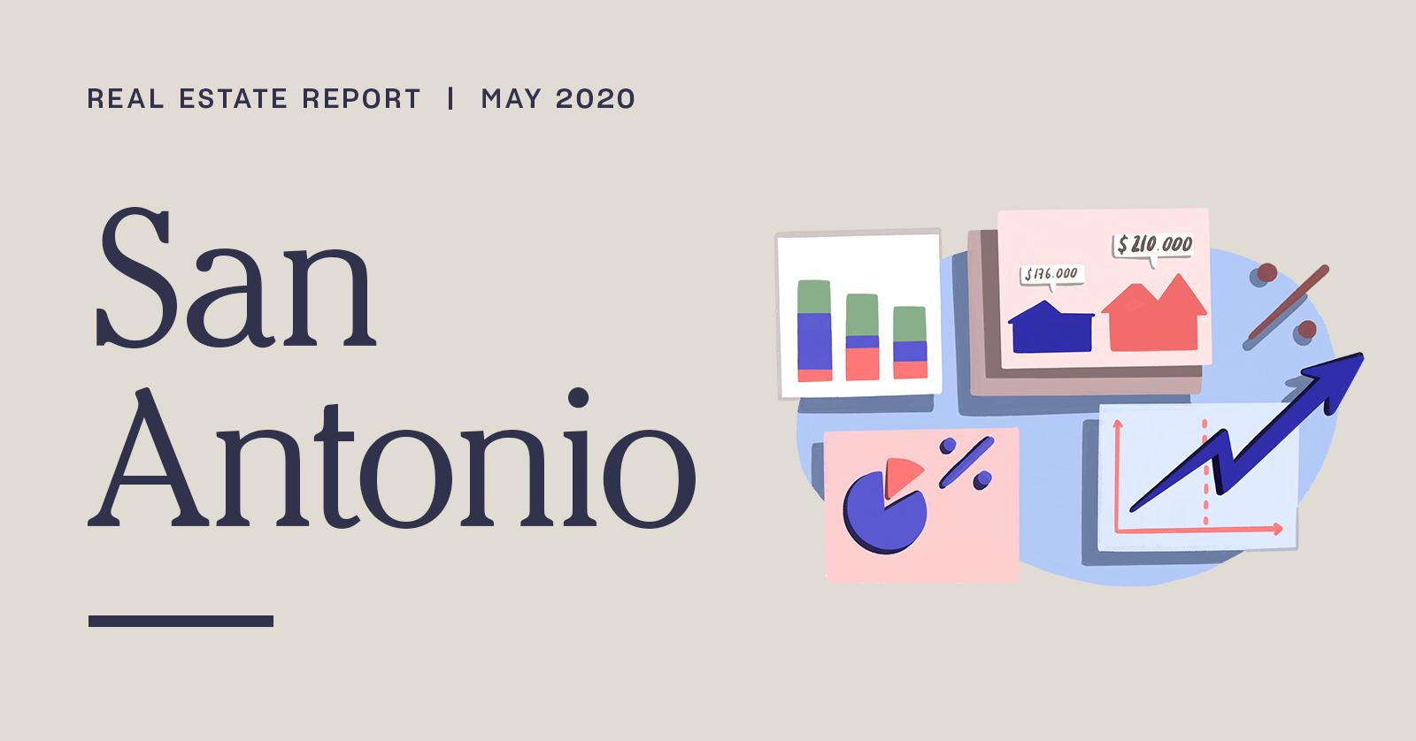 San Antonio Real Estate Report | May 2020