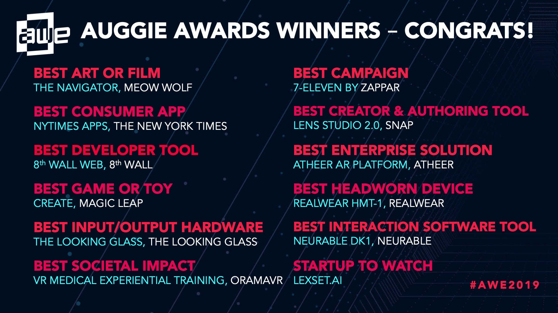 AWE - Announcing the AWE 2019 Tenth Annual Auggie Award