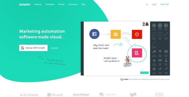 Full funnel automation platform - Autopilot