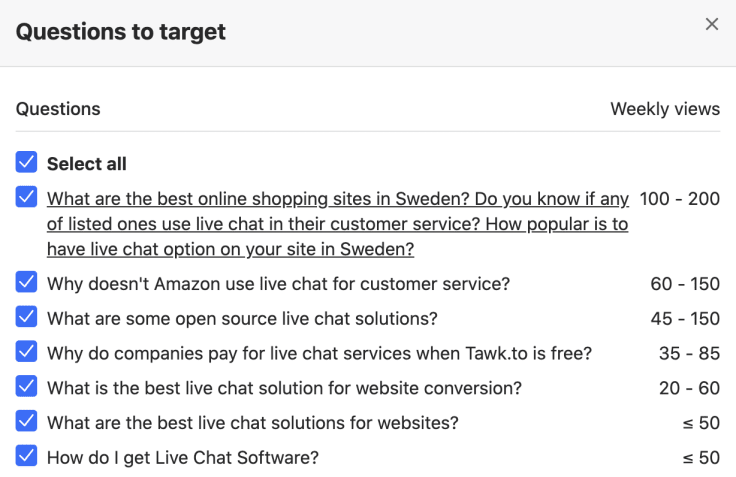 Examples of Quora questions with the most potential for high engagement