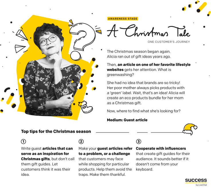 "Infographic - ""A Christmas Tale - One customer's journey"" - Christmas season tips for ecommerce - awareness stage"