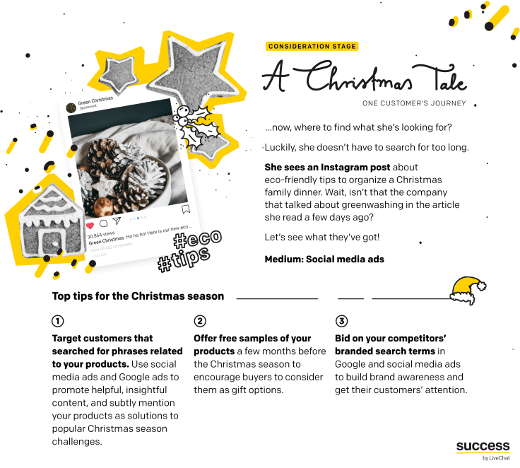 "Infographic - ""A Christmas Tale - One customer's journey"" - Christmas season tips for ecommerce - consideration stage"