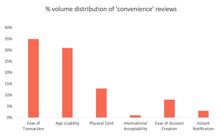 brand advocates - convenience Volume