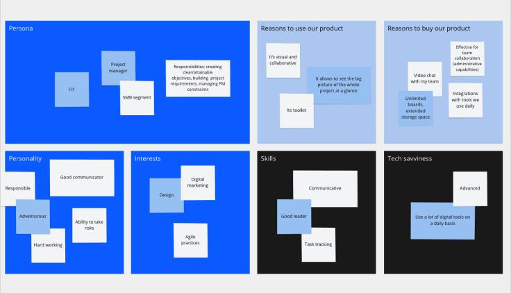 Using Miro to visualize customer needs