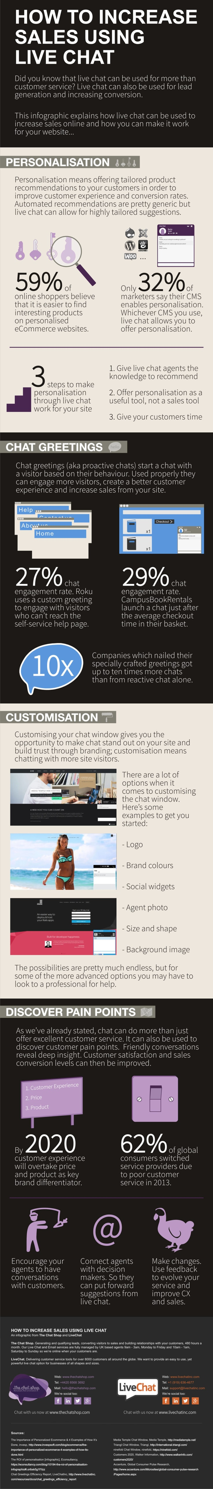 How to improve sales using live chat