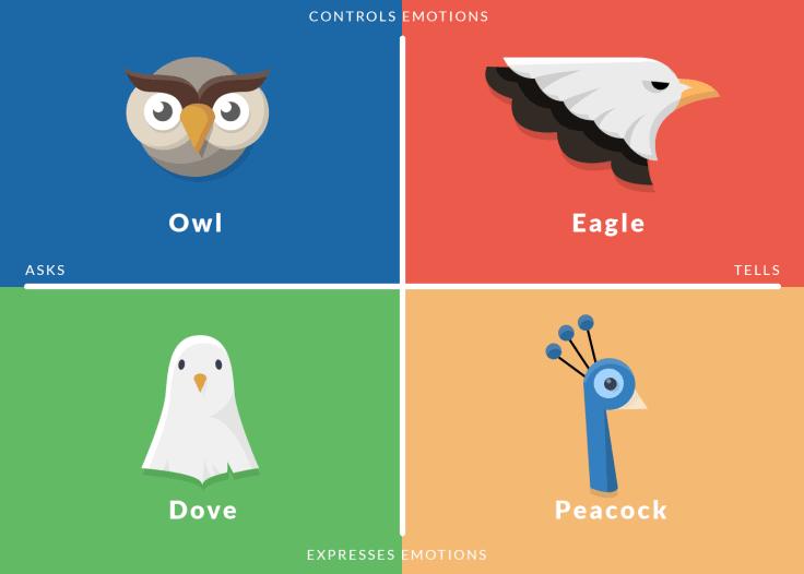 4 Social styles