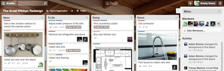 Using Trello to-do as on of your time management methods